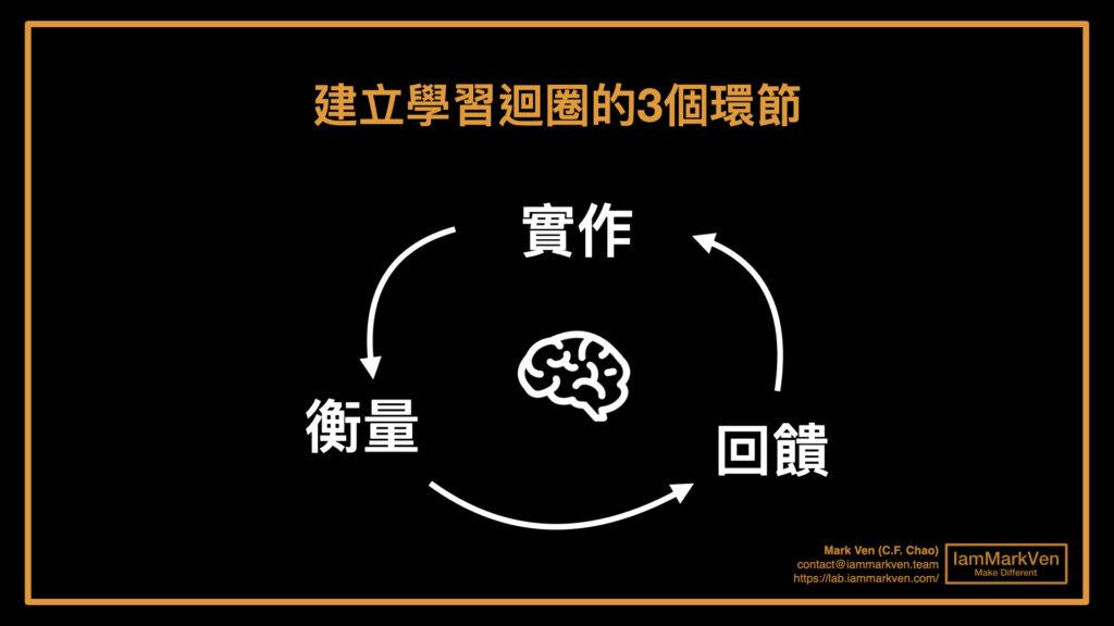 克服拖延怎麼做?想自律的人必須學會的5個觀念,《高績效心智》讀書實戰分享