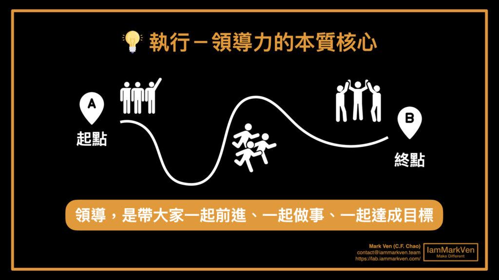 帶團隊能力提升,從這4個領導思維開始《領導就是帶人從起點到完成目標》讀書實戰分享