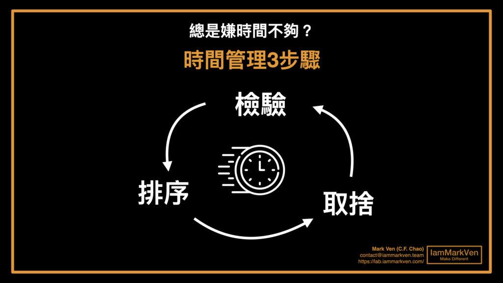 時間不夠用?要先自律才能成功,3步驟學會時間管理