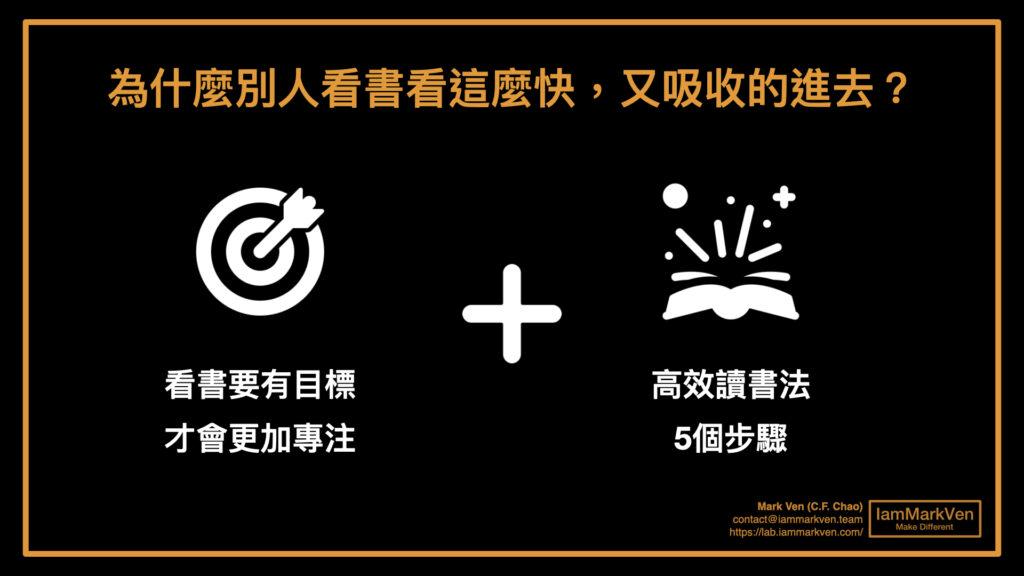 高效讀書法,更有效率讀書的五個步驟