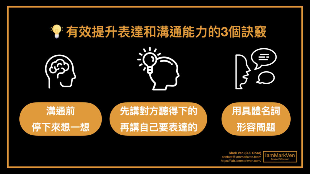 表達溝通如何更有條理? 世界級高手都運用這3個方法說話!
