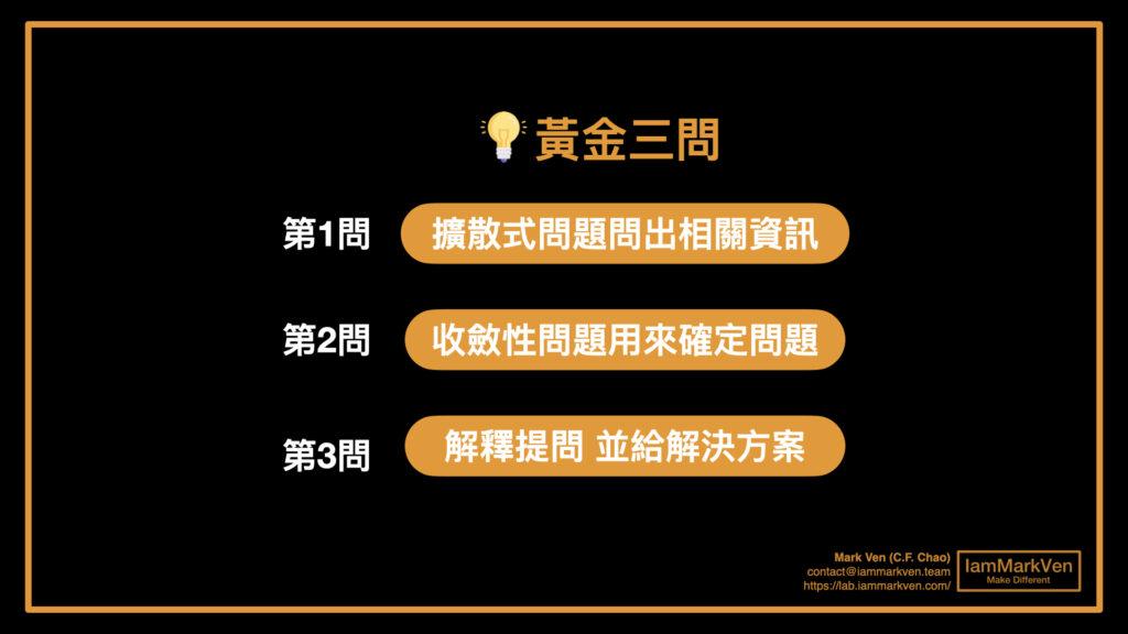 黃金三問-行銷業務豬案管理設計師都要會的