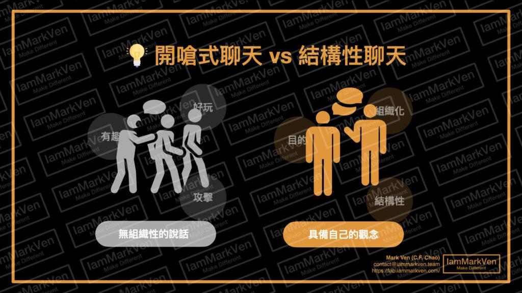 表達能力如何訓練?溝通和不尷尬聊天技巧大公開,人的職場溝通能力不能只停在『說話』!
